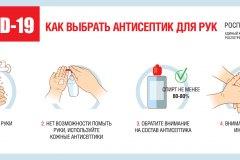 Антисептик-Плакат