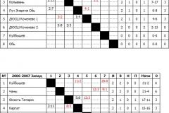 Таблицы-сельской-лиги